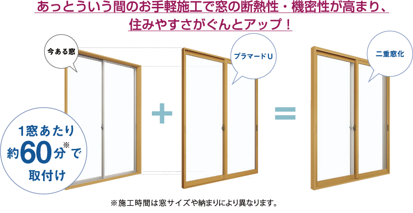 あっとういう間のお手軽施工で窓の断熱性・機密性が高まり、住みやすさがぐんとアップ!